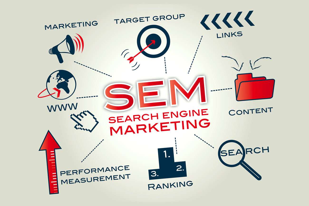 SEM---SEARCH-ENGINE-MARKETING Services - Make it Active, LLC