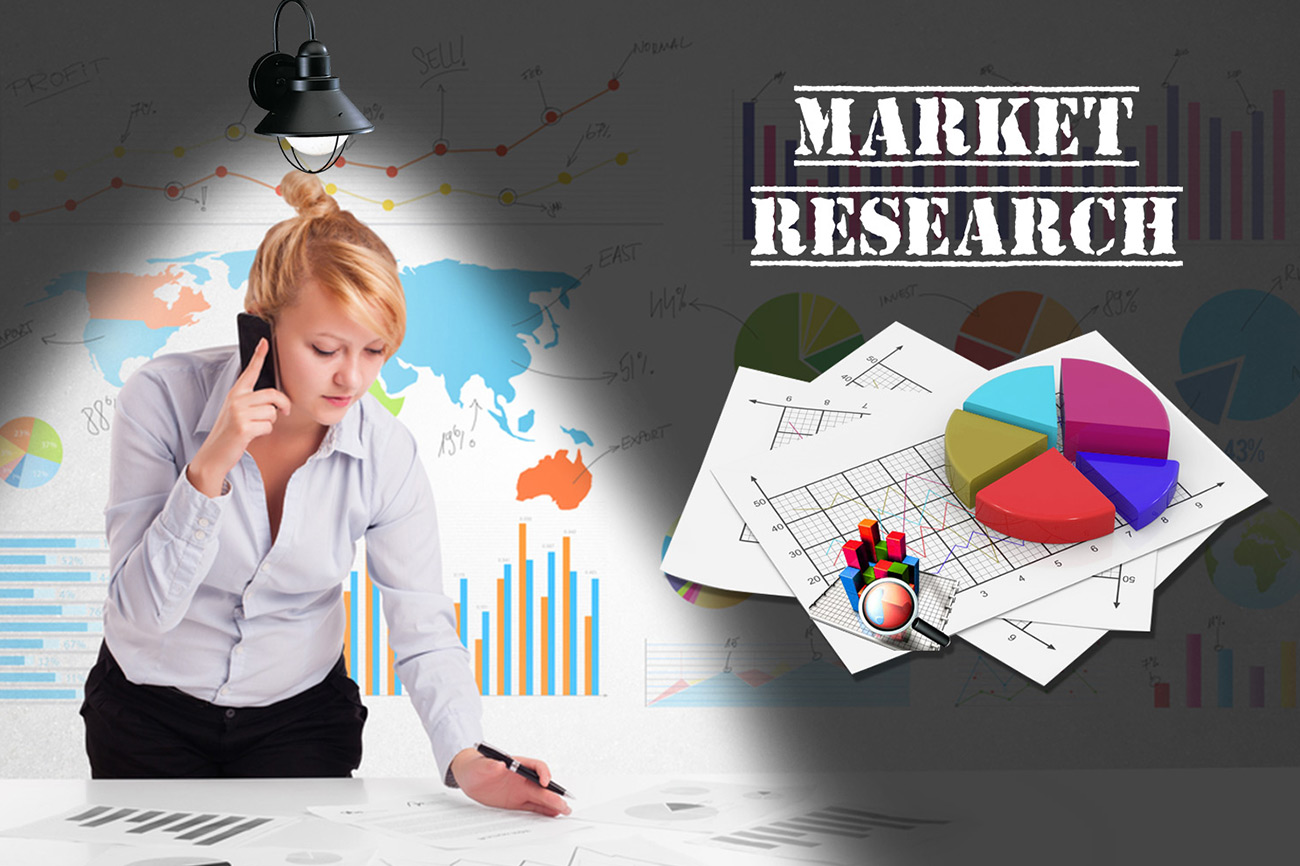 market-research Services - Make it Active, LLC
