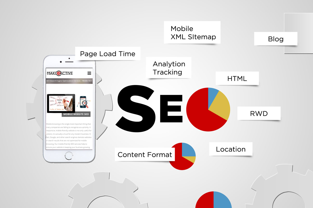 mobile-website-seo Services - Make it Active, LLC
